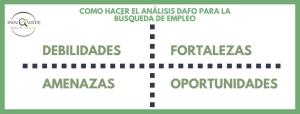 análisis-dafo