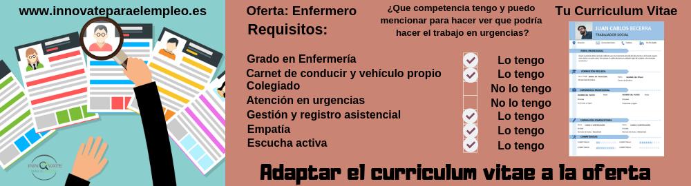 Adaptación del curriculum vitae